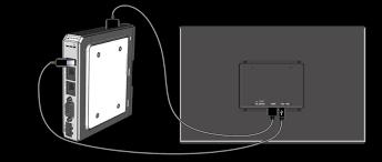 Conexão via HDMI e USB